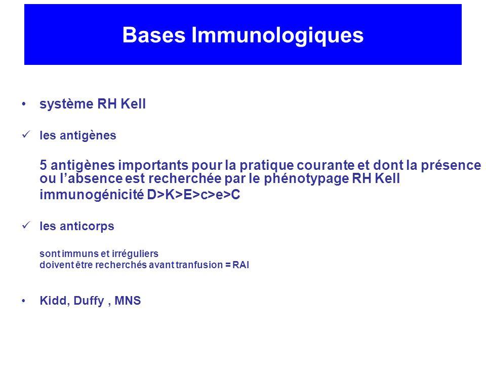 système RH Kell les antigènes 5 antigènes importants pour la pratique courante et dont la présence ou labsence est recherchée par le phénotypage RH Ke