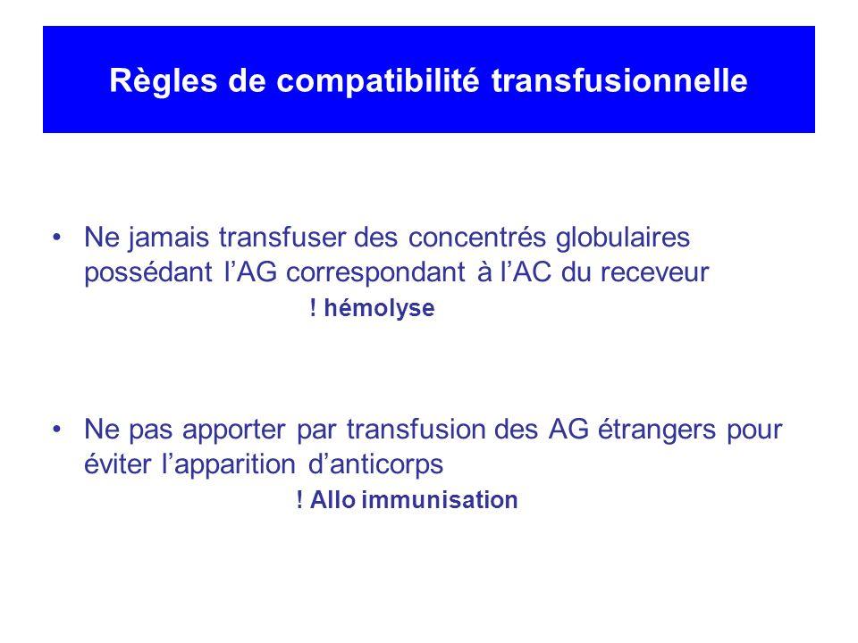 Règles de compatibilité transfusionnelle Ne jamais transfuser des concentrés globulaires possédant lAG correspondant à lAC du receveur ! hémolyse Ne p