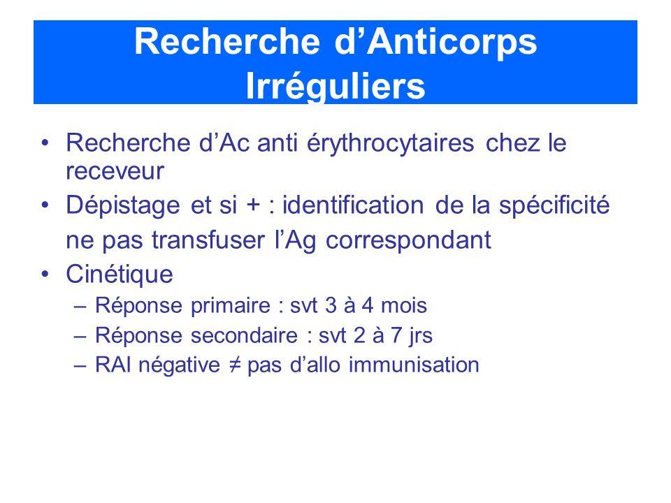 Recherche dAnticorps Irréguliers Recherche dAc anti érythrocytaires chez le receveur Dépistage et si + : identification de la spécificité ne pas trans