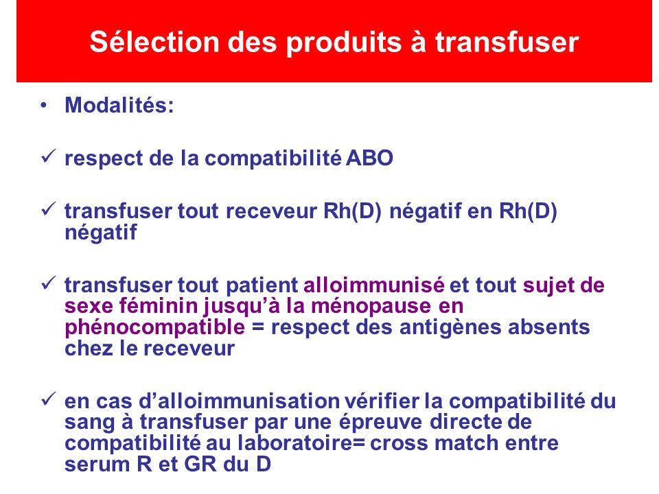 Modalités: respect de la compatibilité ABO transfuser tout receveur Rh(D) négatif en Rh(D) négatif transfuser tout patient alloimmunisé et tout sujet
