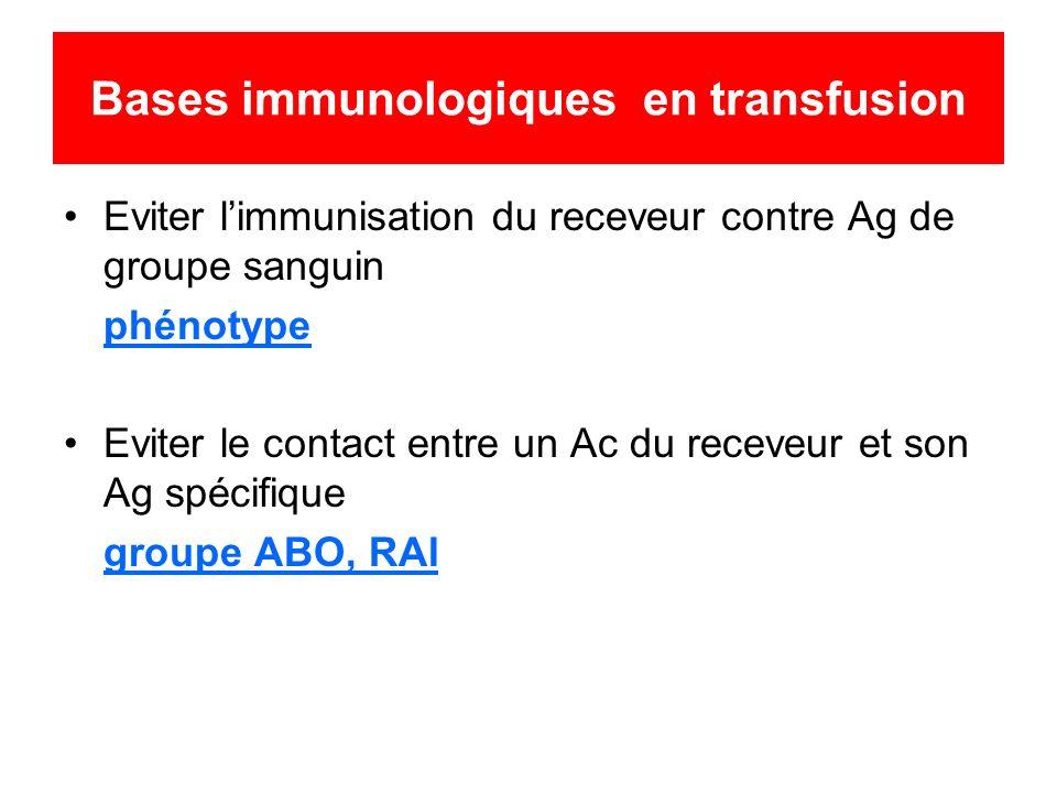 Bases immunologiques en transfusion Eviter limmunisation du receveur contre Ag de groupe sanguin phénotype Eviter le contact entre un Ac du receveur e