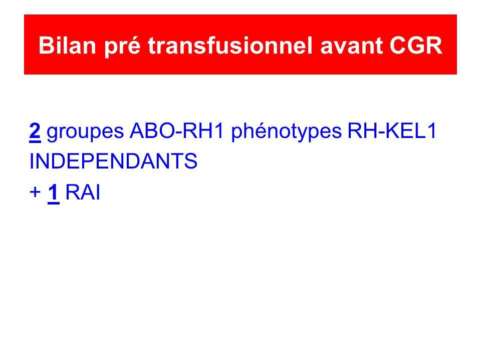 Bilan pré transfusionnel avant CGR 2 groupes ABO-RH1 phénotypes RH-KEL1 INDEPENDANTS + 1 RAI