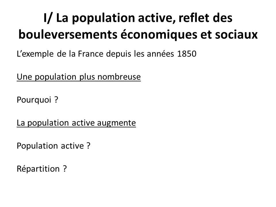 I/ La population active, reflet des bouleversements économiques et sociaux Lexemple de la France depuis les années 1850 Une population plus nombreuse