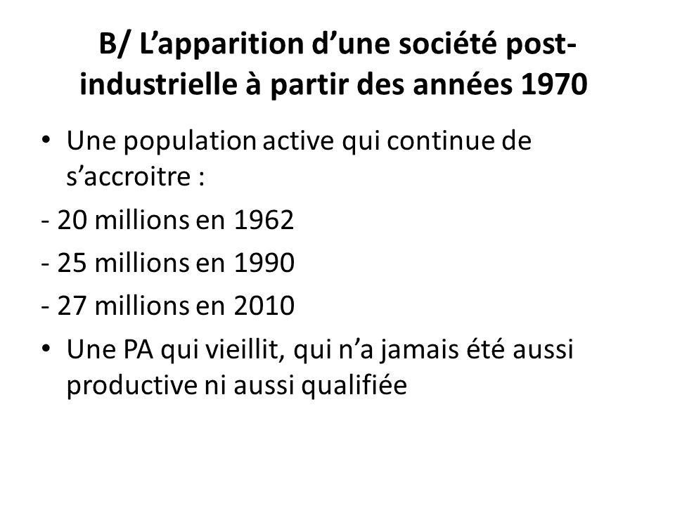 B/ Lapparition dune société post- industrielle à partir des années 1970 Une population active qui continue de saccroitre : - 20 millions en 1962 - 25