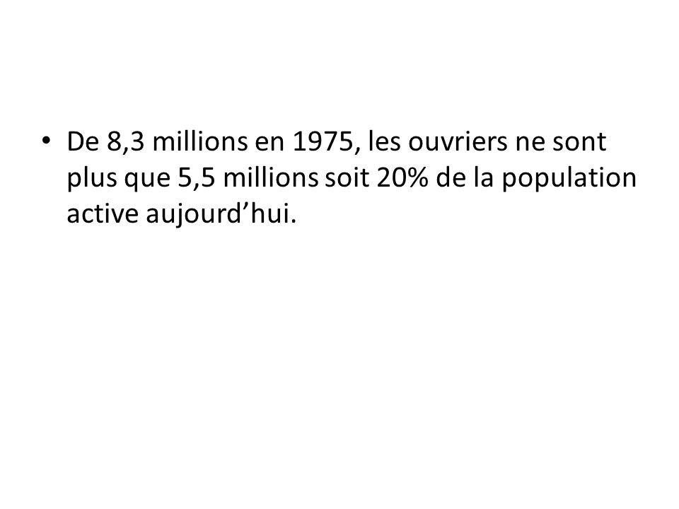 De 8,3 millions en 1975, les ouvriers ne sont plus que 5,5 millions soit 20% de la population active aujourdhui.