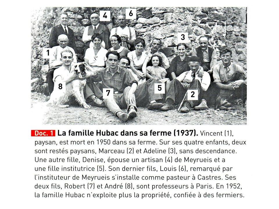 Exode rural Plus lent en France quailleurs (50% durbains seulement en 1931) De 9 millions de paysans en 1850, la baisse modérée jusquen 1914, saccélère après 1920 : 6,4 millions dactifs agricoles en 1931, 4 millions en 1960.