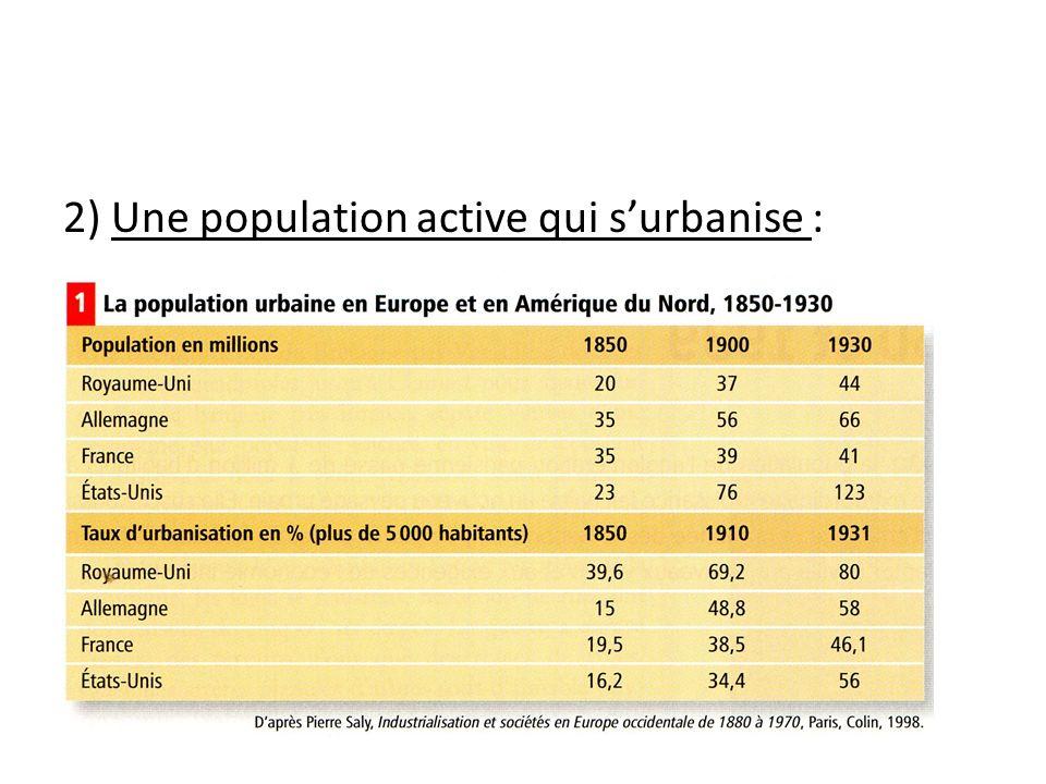 2) Une population active qui surbanise :