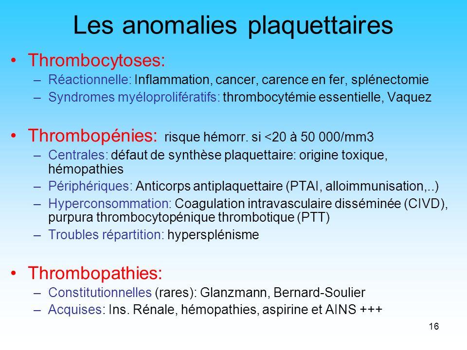 16 Les anomalies plaquettaires Thrombocytoses: –Réactionnelle: Inflammation, cancer, carence en fer, splénectomie –Syndromes myéloprolifératifs: throm