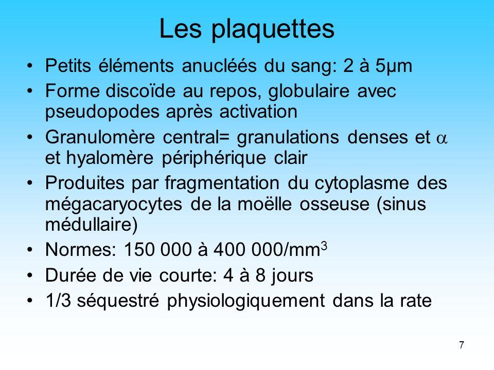 7 Les plaquettes Petits éléments anucléés du sang: 2 à 5µm Forme discoïde au repos, globulaire avec pseudopodes après activation Granulomère central=