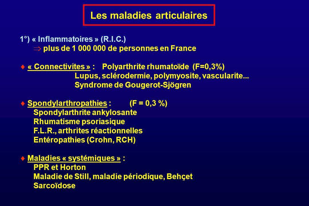 Les maladies articulaires 1°) « Inflammatoires » (R.I.C.) plus de 1 000 000 de personnes en France « Connectivites » :Polyarthrite rhumatoïde (F=0,3%)