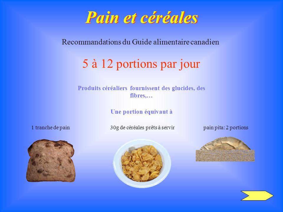 Pain et céréales Recommandations du Guide alimentaire canadien 5 à 12 portions par jour Produits céréaliers fournissent des glucides, des fibres,… Une