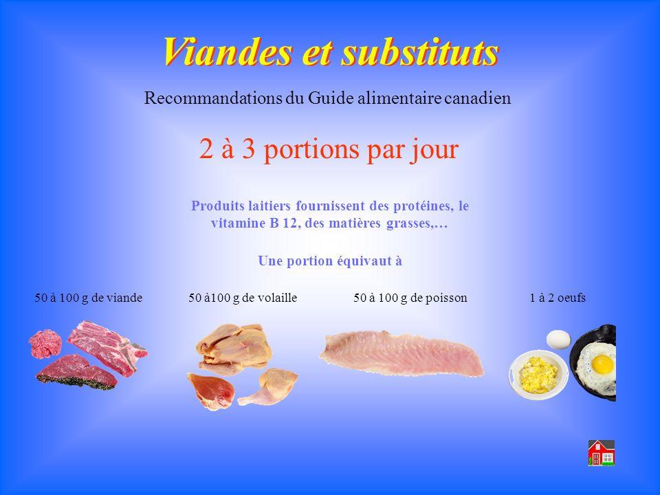 Viandes et substituts Recommandations du Guide alimentaire canadien 2 à 3 portions par jour Produits laitiers fournissent des protéines, le vitamine B