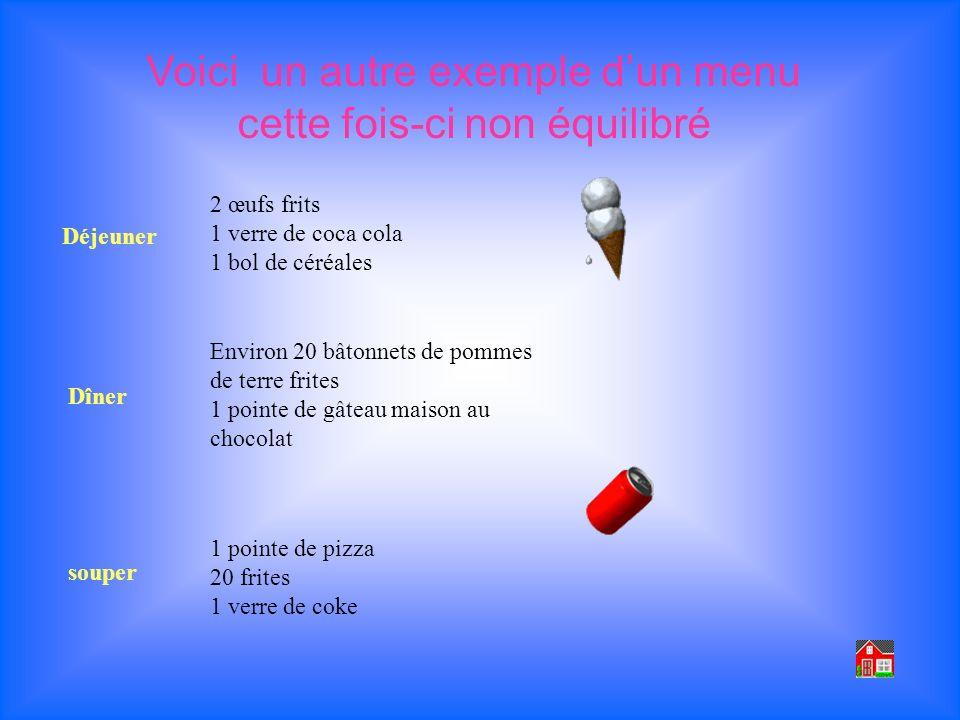 Voici un autre exemple dun menu cette fois-ci non équilibré Déjeuner 2 œufs frits 1 verre de coca cola 1 bol de céréales Dîner Environ 20 bâtonnets de