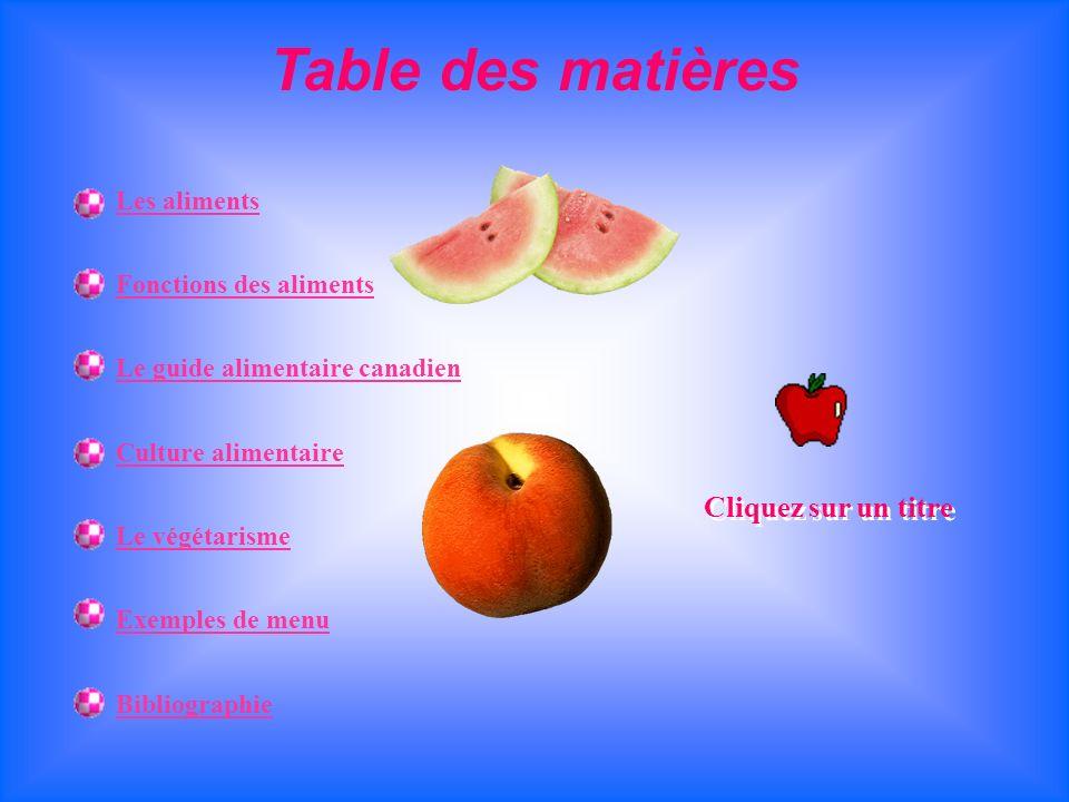 Les aliments Fonctions des aliments Le guide alimentaire canadien Culture alimentaire Le végétarisme Exemples de menu Bibliographie Cliquez sur un tit