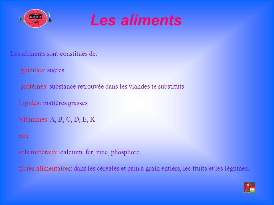 Les aliments sont constitués de: glucides: sucres protéines: substance retrouvée dans les viandes te substituts Lipides: matières grasses Vitamines: A