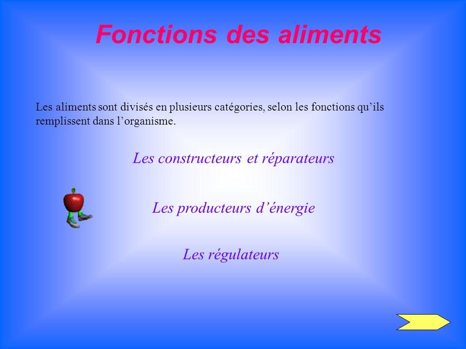 Les aliments sont divisés en plusieurs catégories, selon les fonctions quils remplissent dans lorganisme. Les constructeurs et réparateurs Les product