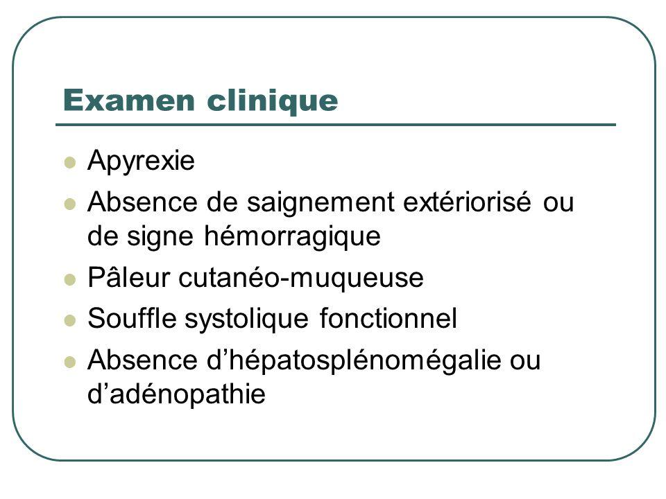 Facteurs pronostique des LAM: place de la génétique Âge Nombre de GB LAM de novo ou secondaire Caryotype Réponse au traitement