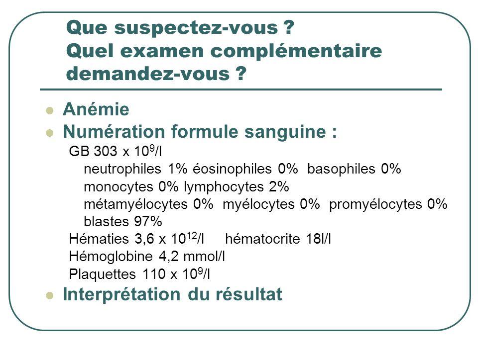 Importance pronostique du caryotype LAM t(8 ;21) : LAM2, bon pronostic inv 16 : LAM4 Eo, bon pronostic t(15 ;17) : LAM3, bon pronostic, gène de fusion PML-RARα an région 11q23 : réarrangement gène MLL : mauvais pronostic, par ex t(4 ;11)
