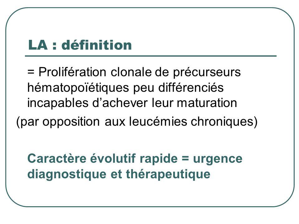 Importance pronostique du caryotype LAL t(9 ;22) : gène de fusion bcr-abl, idem LMC, mauvais pronostic t(8 ;14) : LAL de Burkitt t(12 ;21) : meilleur pronostic t(4 ;11) : mauvais pronostic hyperdiploïdes : bon pronostic