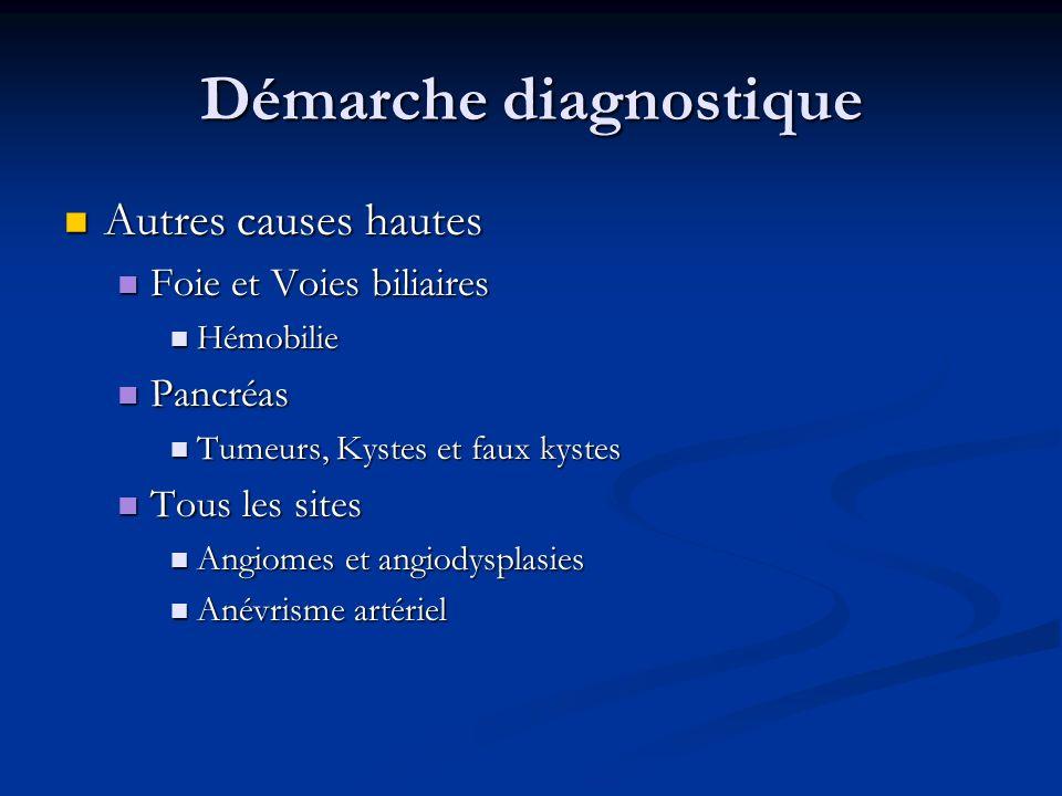 Démarche diagnostique Autres causes hautes Autres causes hautes Foie et Voies biliaires Foie et Voies biliaires Hémobilie Hémobilie Pancréas Pancréas