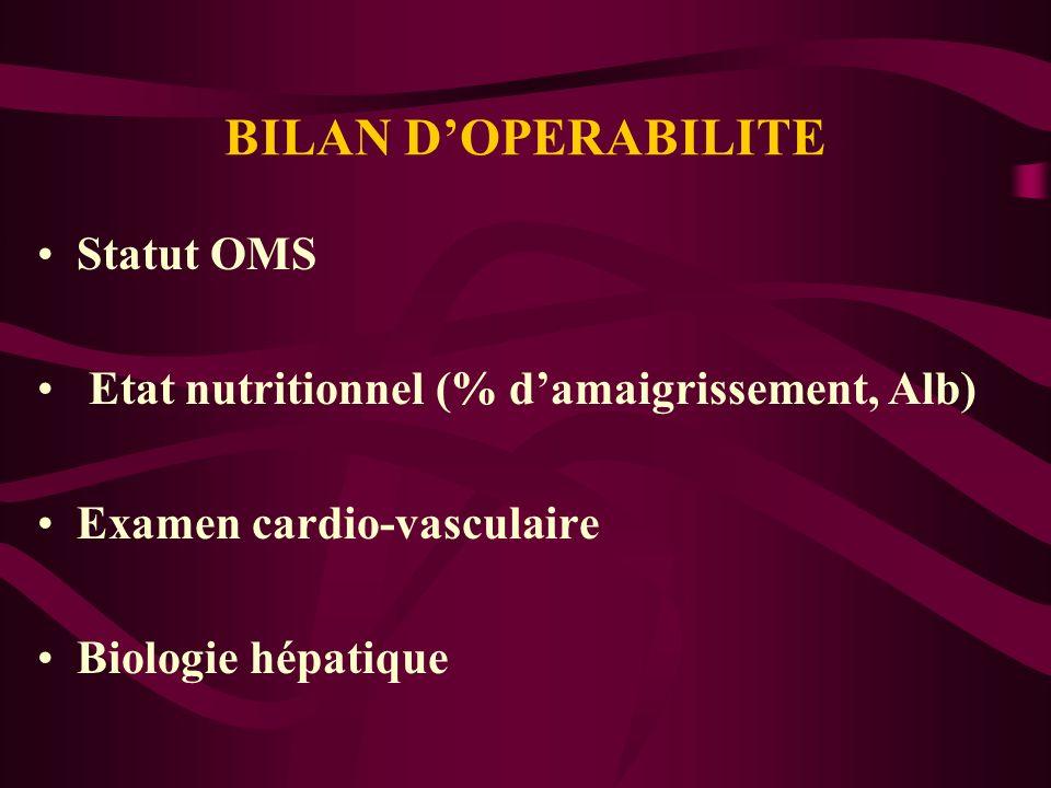 BILAN DOPERABILITE Statut OMS Etat nutritionnel (% damaigrissement, Alb) Examen cardio-vasculaire Biologie hépatique