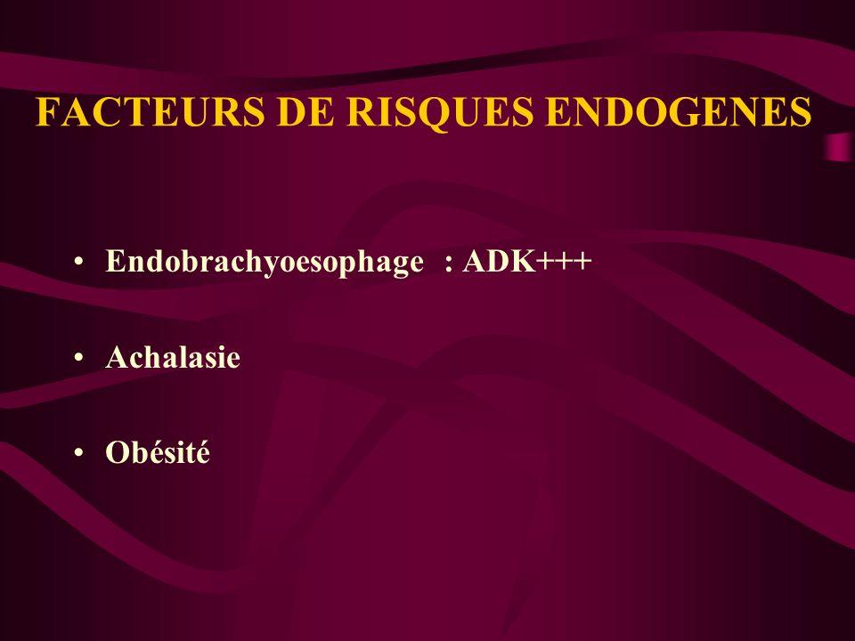 FACTEURS DE RISQUES ENDOGENES Endobrachyoesophage : ADK+++ Achalasie Obésité