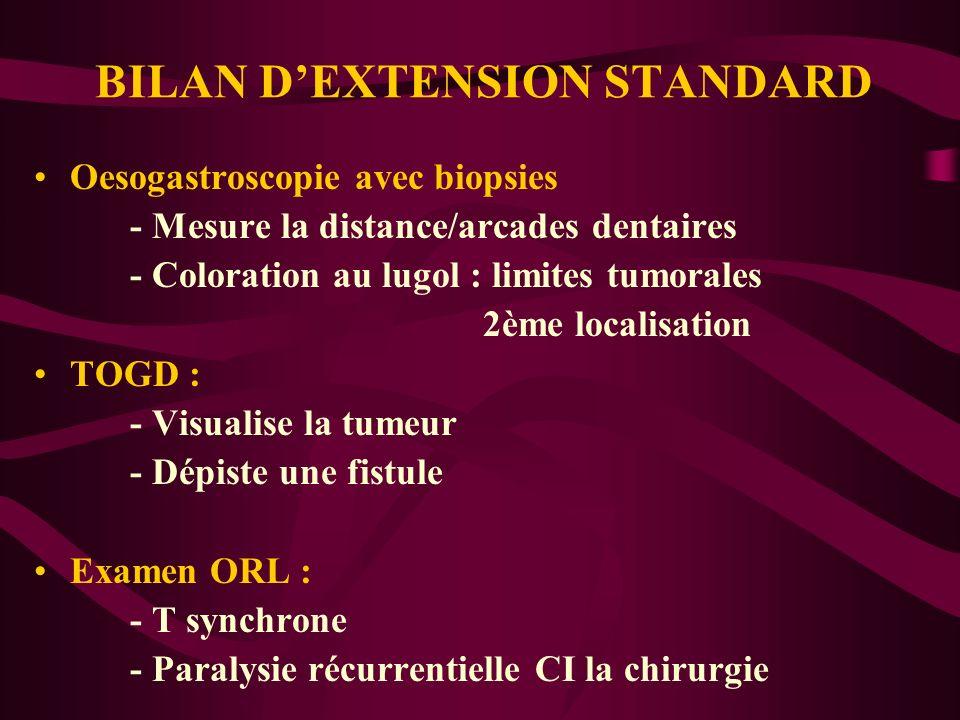 BILAN DEXTENSION STANDARD Oesogastroscopie avec biopsies - Mesure la distance/arcades dentaires - Coloration au lugol : limites tumorales 2ème localis
