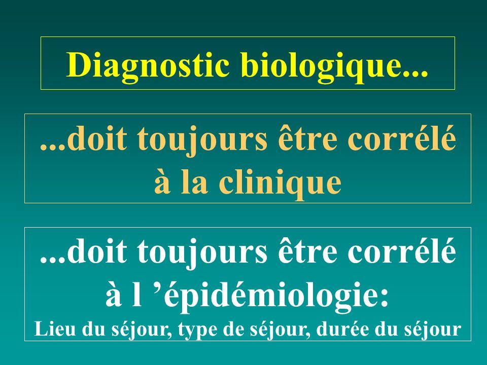 Diagnostic biologique......doit toujours être corrélé à la clinique...doit toujours être corrélé à l épidémiologie: Lieu du séjour, type de séjour, du