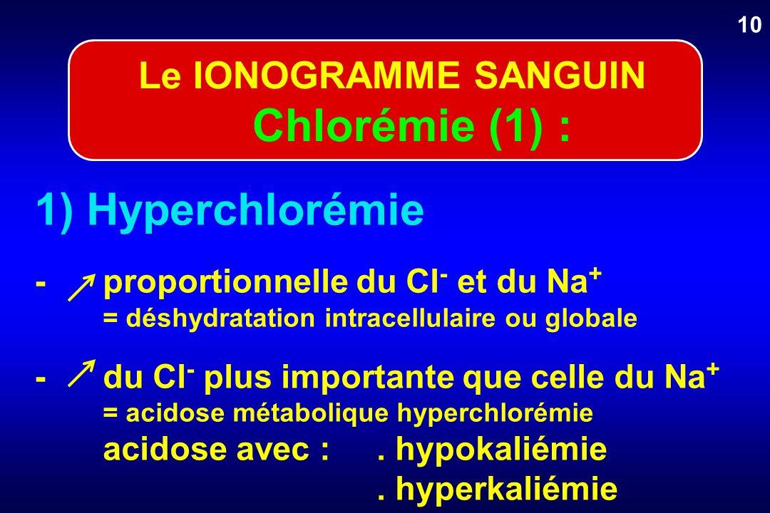 1) Hyperchlorémie -proportionnelle du Cl - et du Na + = déshydratation intracellulaire ou globale -du Cl - plus importante que celle du Na + = acidose