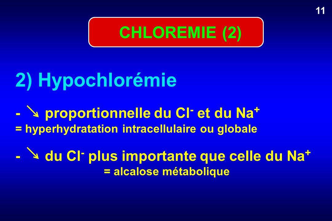 11 CHLOREMIE (2) 2) Hypochlorémie -proportionnelle du Cl - et du Na + = hyperhydratation intracellulaire ou globale -du Cl - plus importante que celle