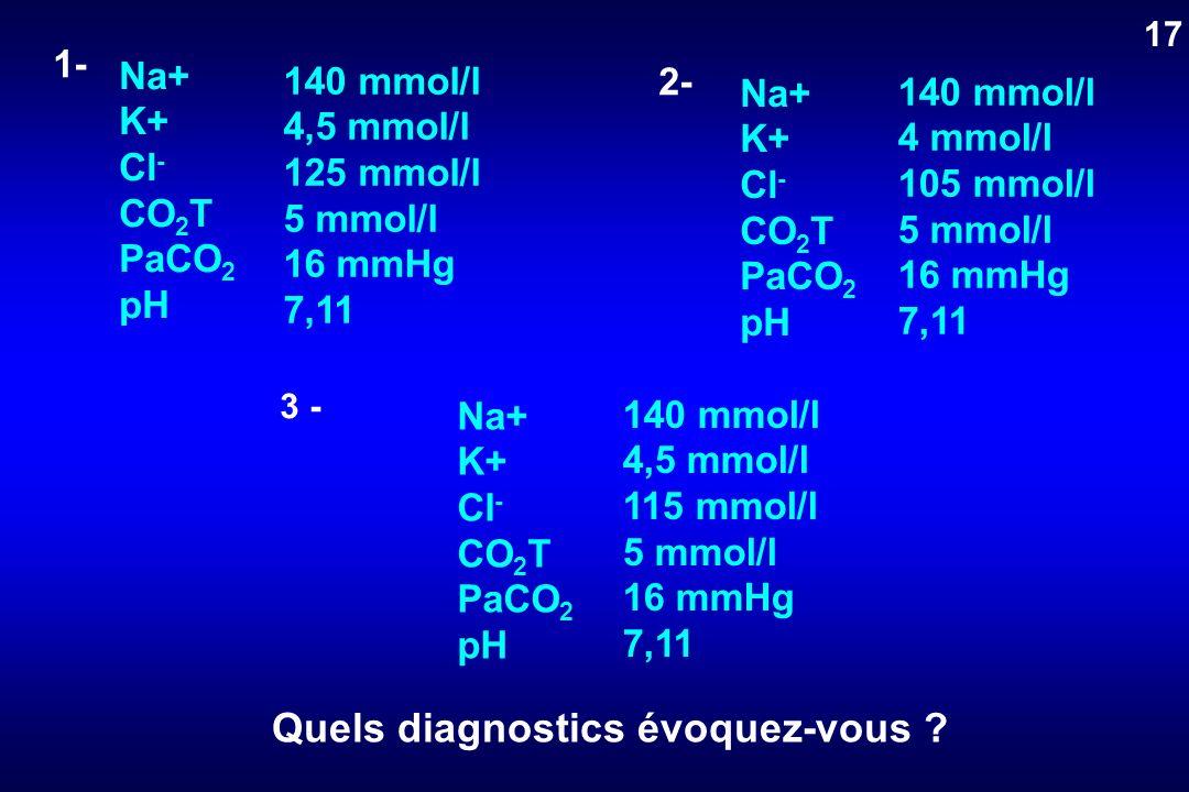 1- Na+ K+ Cl - CO 2 T PaCO 2 pH 140 mmol/l 4,5 mmol/l 125 mmol/l 5 mmol/l 16 mmHg 7,11 2- Na+ K+ Cl - CO 2 T PaCO 2 pH 140 mmol/l 4 mmol/l 105 mmol/l