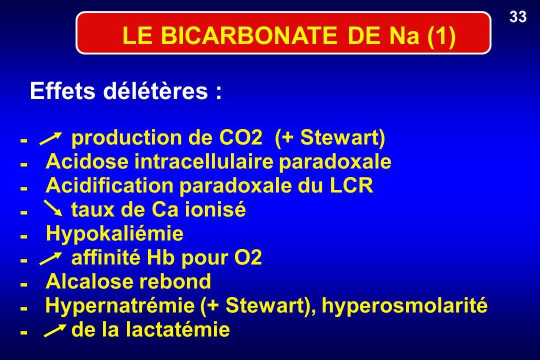 LE BICARBONATE DE Na (1) Effets délétères : Hypernatrémie (+ Stewart), hyperosmolarité 33 - production de CO2 (+ Stewart) - Acidose intracellulaire pa