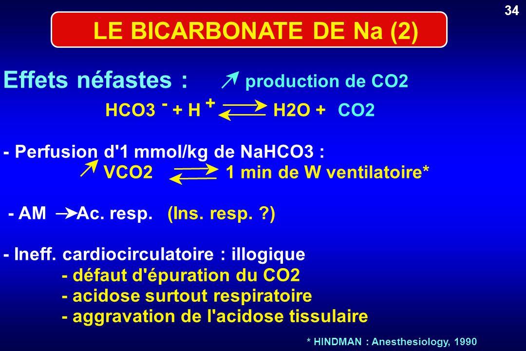 LE BICARBONATE DE Na (2) Effets néfastes : production de CO2 HCO3 - + H + H2O + CO2 - Perfusion d'1 mmol/kg de NaHCO3 : VCO21 min de W ventilatoire* -