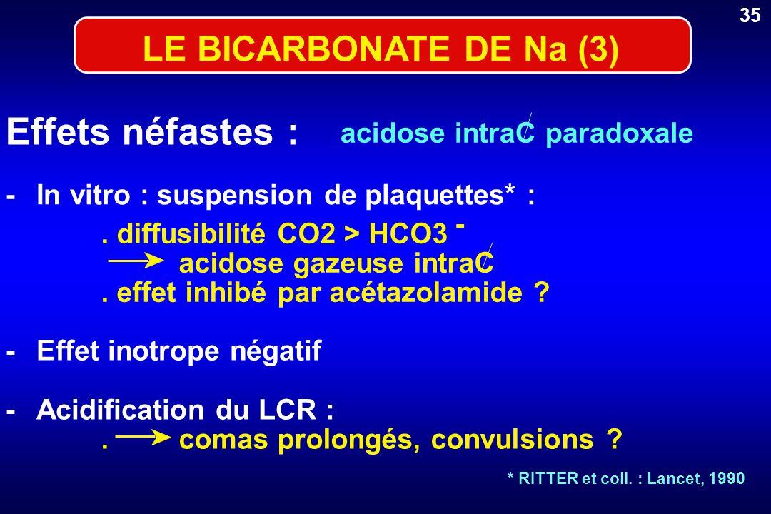 * RITTER et coll. : Lancet, 1990 LE BICARBONATE DE Na (3) Effets néfastes : acidose intraC paradoxale -In vitro : suspension de plaquettes* :. diffusi