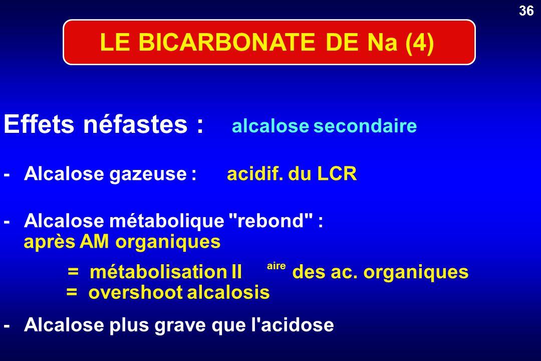 LE BICARBONATE DE Na (4) Effets néfastes : alcalose secondaire -Alcalose gazeuse : acidif. du LCR -Alcalose métabolique