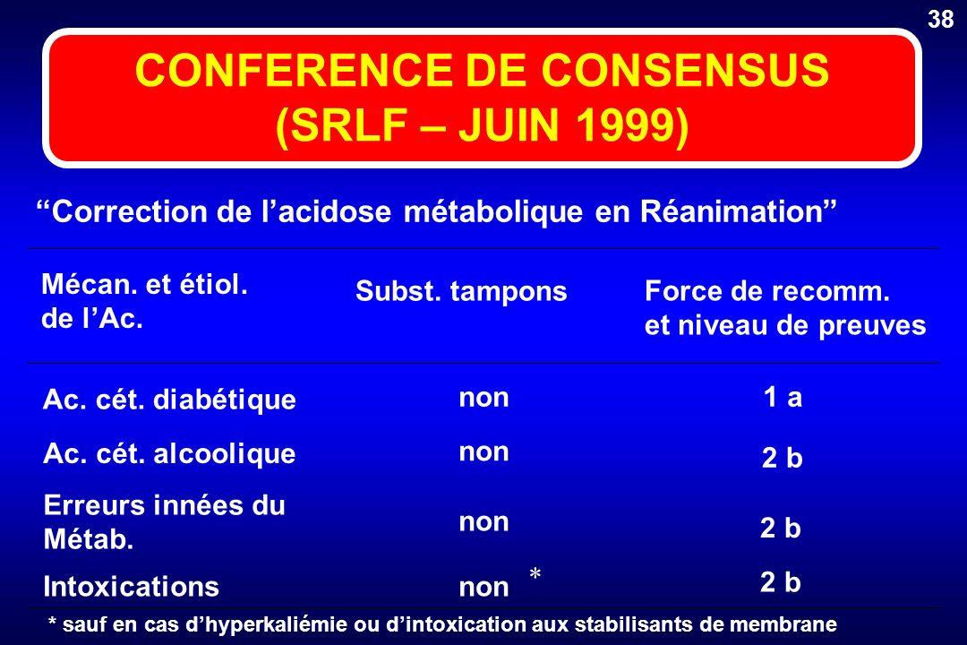 CONFERENCE DE CONSENSUS (SRLF – JUIN 1999) 38 Correction de lacidose métabolique en Réanimation Mécan. et étiol. de lAc. Subst. tampons Force de recom