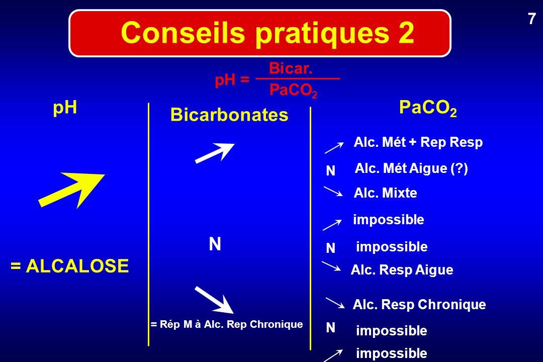 pHPaCO 2 = ALCALOSE N Alc. Mét + Rep Resp N Alc. Mét Aigue (?) Alc. Mixte Alc. Resp Chronique N Conseils pratiques 2 Bicar. pH = PaCO 2 Bicarbonates =