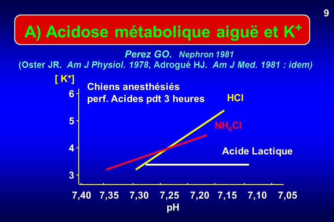 Sang artériel : Na : 128 mmol/l K : 5,9 mmol/l Cl- : 92 mmol/l CO 2 T : 8 mmol/l Lactates : 13 mmol/l pH : 7,35 PaO2 : 60 mmHg PaCO2 : 14 mmHg Azotémie : 35 mmol/l Créatininémie : 160μmol/l Glycémie : 30 mmol/l (5,20g) Protidémie : 80 g/l Cétonurie : 2+ 20