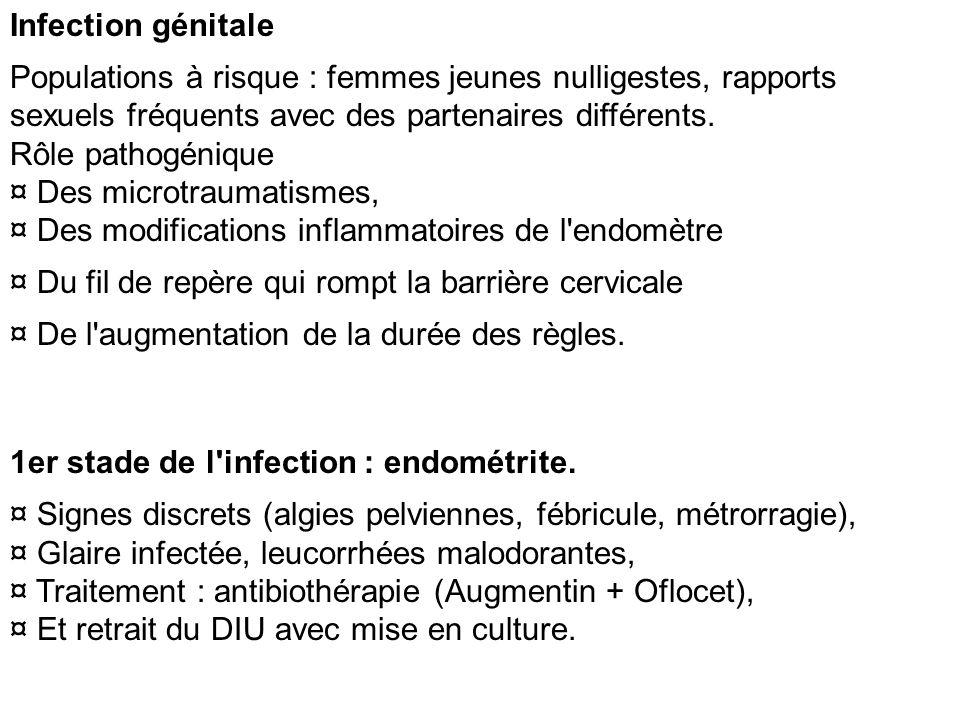 Infection génitale Populations à risque : femmes jeunes nulligestes, rapports sexuels fréquents avec des partenaires différents. Rôle pathogénique ¤ D