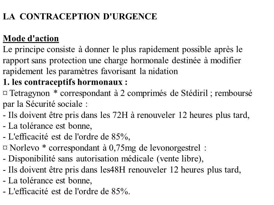 LA CONTRACEPTION D'URGENCE Mode d'action Le principe consiste à donner le plus rapidement possible après le rapport sans protection une charge hormona