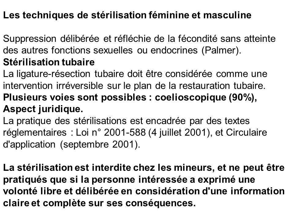 Les techniques de stérilisation féminine et masculine Suppression délibérée et réfléchie de la fécondité sans atteinte des autres fonctions sexuelles