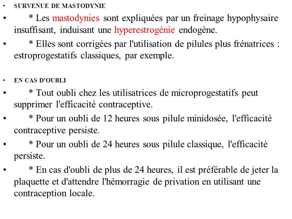 SURVENUE DE MASTODYNIE * Les mastodynies sont expliquées par un freinage hypophysaire insuffisant, induisant une hyperestrogénie endogène. * Elles son