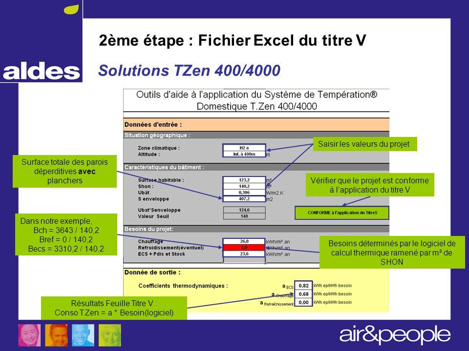 2ème étape : Fichier Excel du titre V Vérifier que le projet est conforme à lapplication du titre V Besoins déterminés par le logiciel de calcul therm