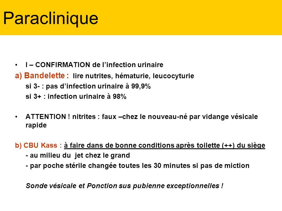 Paraclinique I – CONFIRMATION de linfection urinaire a) Bandelette : lire nutrites, hématurie, leucocyturie si 3- : pas dinfection urinaire à 99,9% si