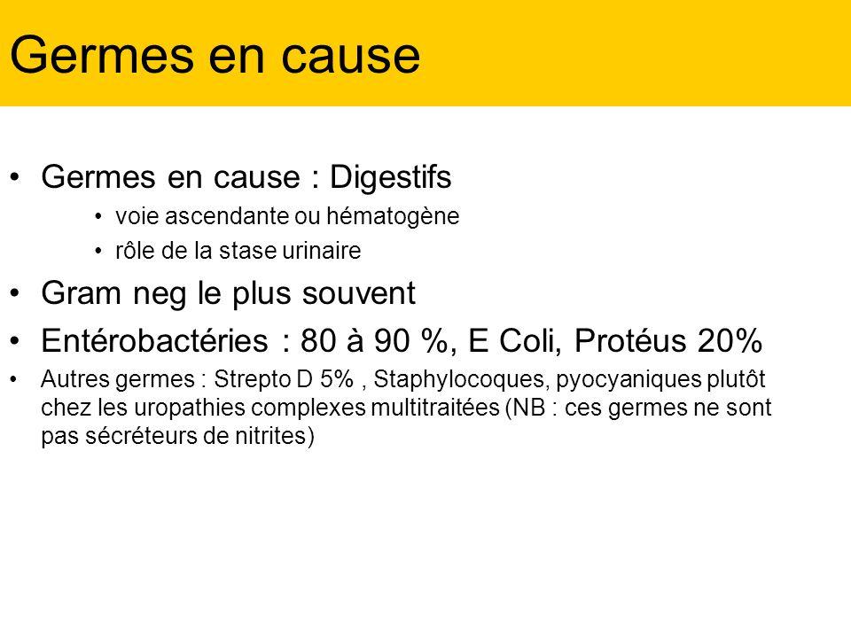 Germes en cause Germes en cause : Digestifs voie ascendante ou hématogène rôle de la stase urinaire Gram neg le plus souvent Entérobactéries : 80 à 90