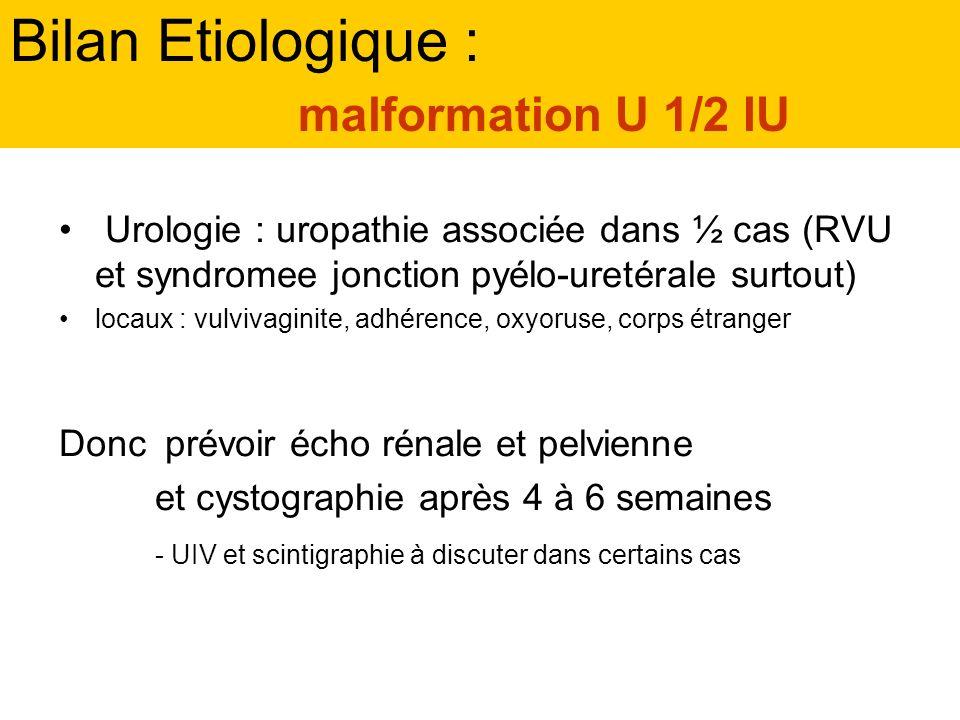 Urologie : uropathie associée dans ½ cas (RVU et syndromee jonction pyélo-uretérale surtout) locaux : vulvivaginite, adhérence, oxyoruse, corps étrang