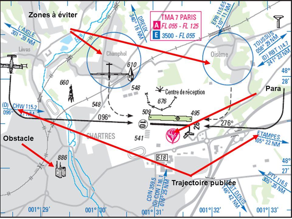 Les actions et devoirs du commandant de bord: Exercices avec instructeur: tour de piste basse hauteur 300/500 ft AGL simulacre de panne moteur/atterri