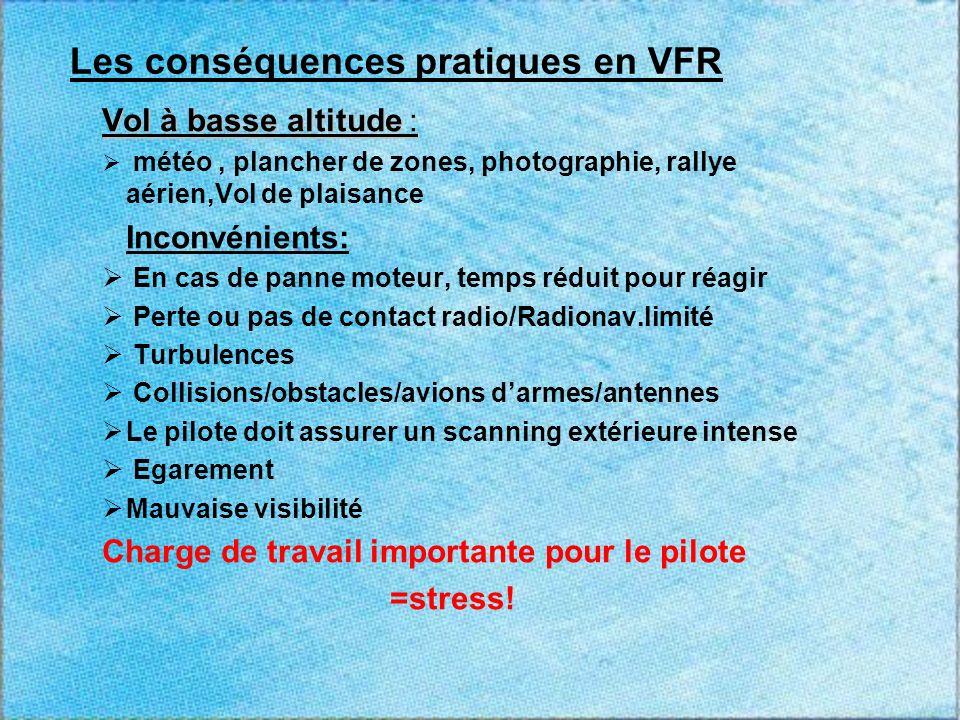Les conséquences pratiques en VFR Trajet ST Rambert-Avignon Premier cas le vol basse altitude…….. Avantages……. Inconvénients…… Deuxième cas le vol en