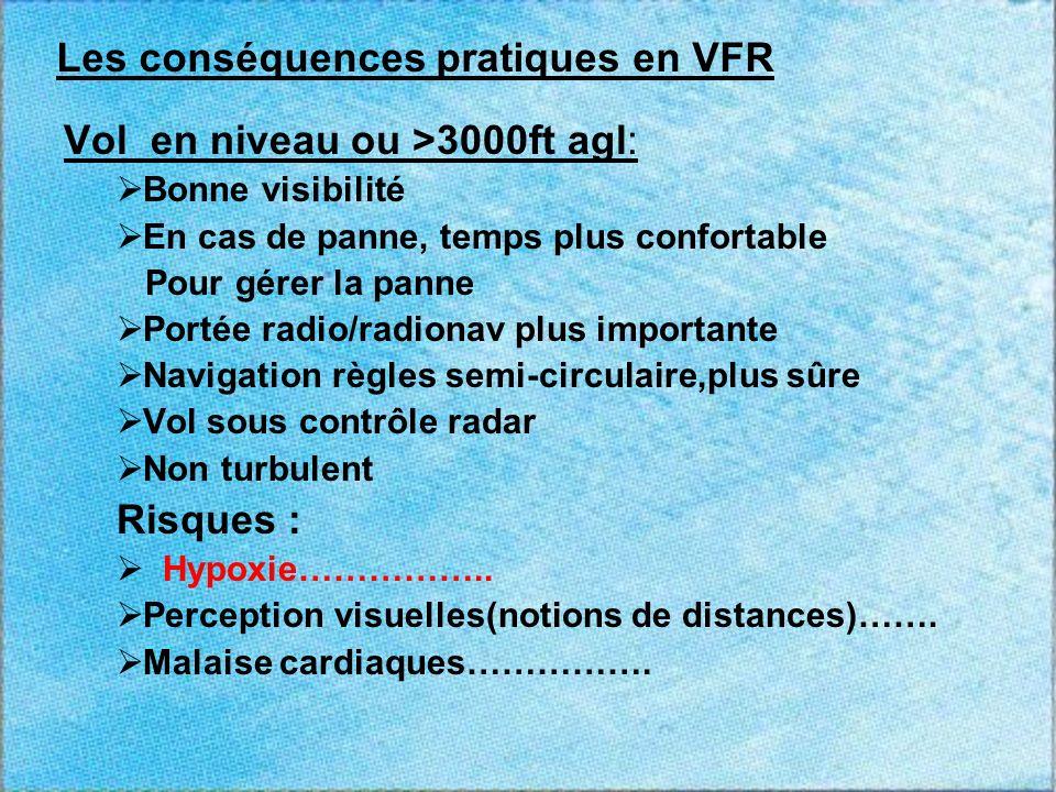 Hauteur de survolTemps de vol 6500ft6min 3500ft3min 500ft30 sec Les conséquences pratiques en VFR