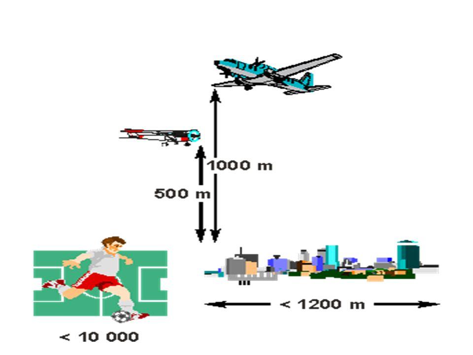 Règles : Règles : arrêté du 10 octobre 1957 500 m/1600 ft min AGL Agglomération : largeur < 1200 m Rassemblement de personnes ou d'animaux 1000 m/3300